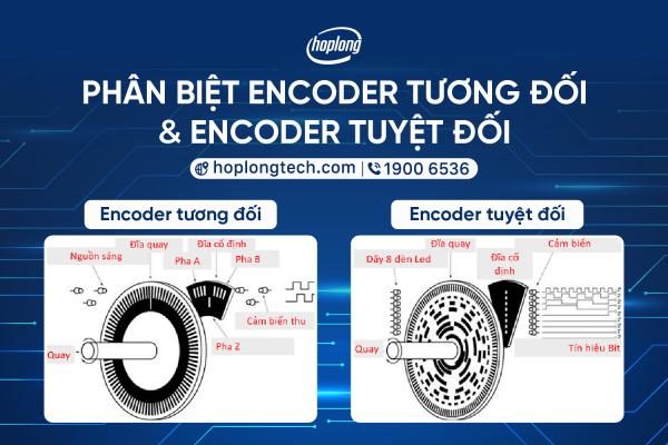 encoder-1-e1617173092855.png
