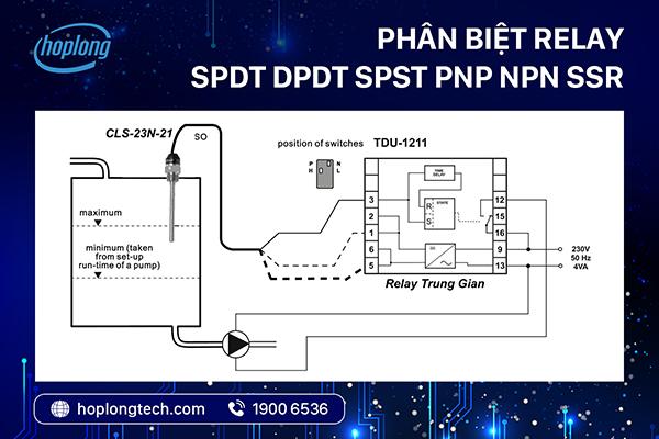 phan-biet-relay-1.jpg